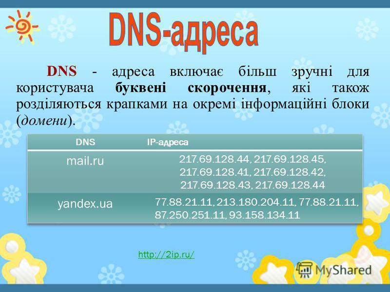 DNS - адреса включає більш зручні для користувача буквені скорочення, які такое розділяються красками на окремі інформаційні блоки (домене). http://2ip.ru/