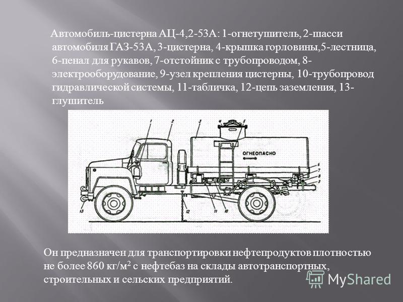 Автомобиль - цистерна АЦ -4,2-53 А : 1- огнетушитель, 2- шасси автомобиля ГАЗ -53 А, 3- цистерна, 4- крышка горловины,5- лестница, 6- пенал для рукавов, 7- отстойник с трубопроводом, 8- электрооборудование, 9- узел крепления цистерны, 10- трубопровод