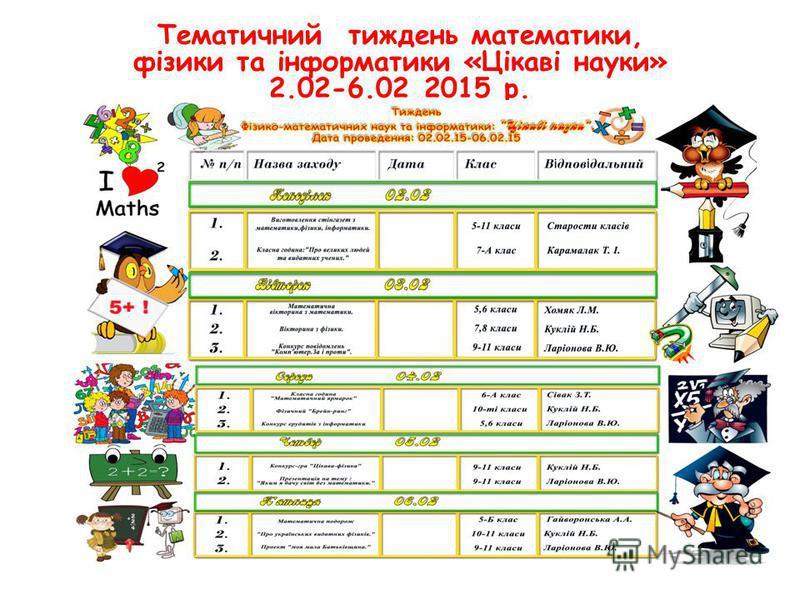 Тематичний тиждень математики, фізики та інформатики «Цікаві науки» 2.02-6.02 2015 р.