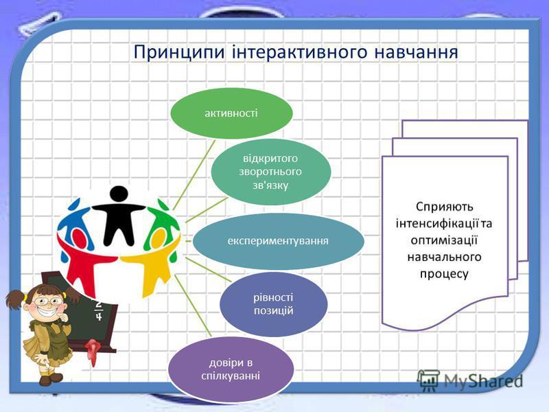 Принципи інтерактивного навчання активності відкритого зворотнього зв'язку експериментування рівності позицій довіри в спілкуванні