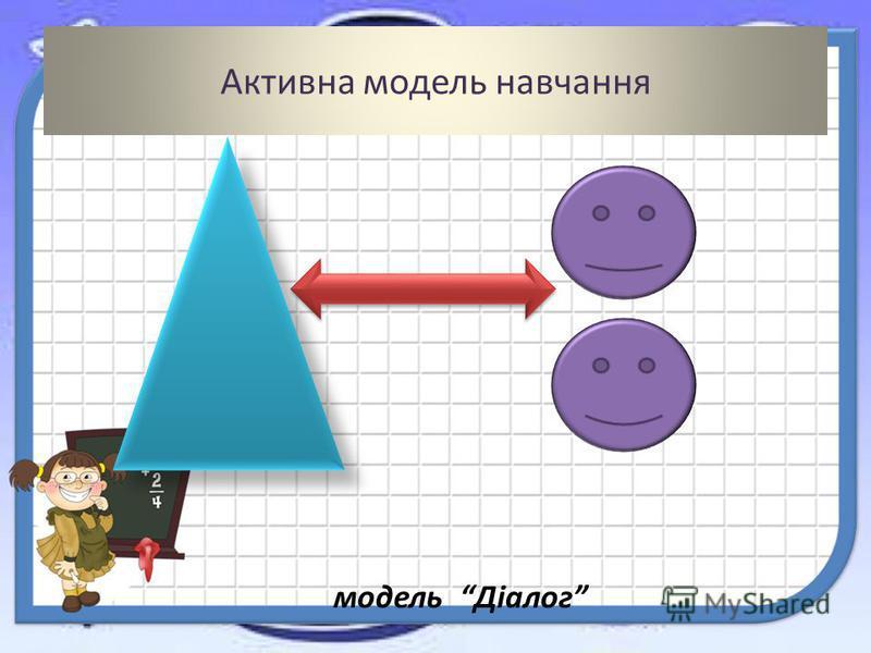Активна модель навчання модель Діалог