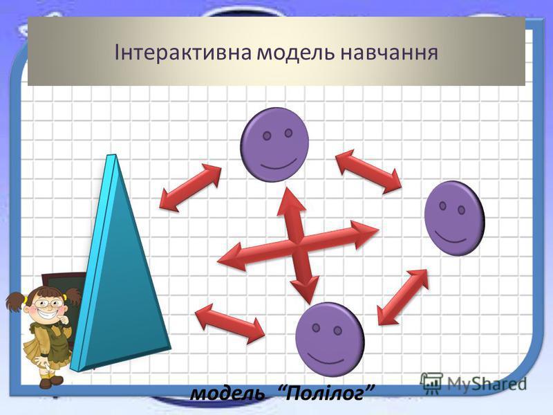 Інтерактивна модель навчання модель Полілог