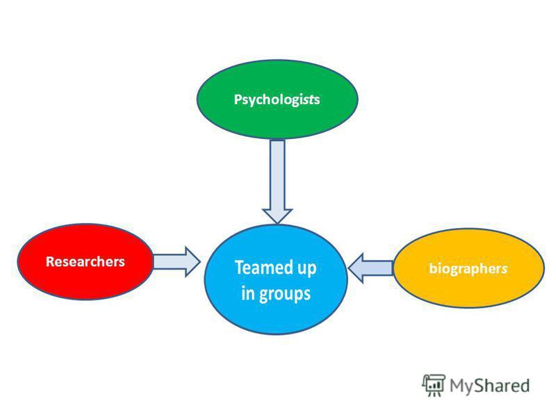 Psychologists Researchers biographers