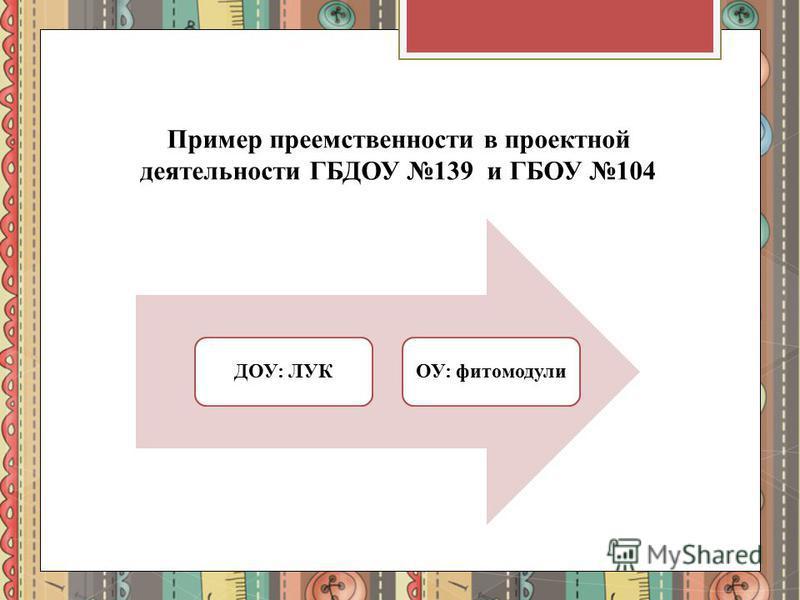 Пример преемственности в проектной деятельности ГБДОУ 139 и ГБОУ 104 ДОУ: ЛУКОУ: фитомодули