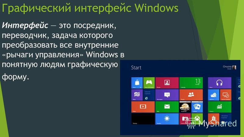 Графический интерфейс Windows Интерфейс это посредник, переводчик, задача которого преобразовать все внутренние «рычаги управления» Windows в понятную людям графическую форму.