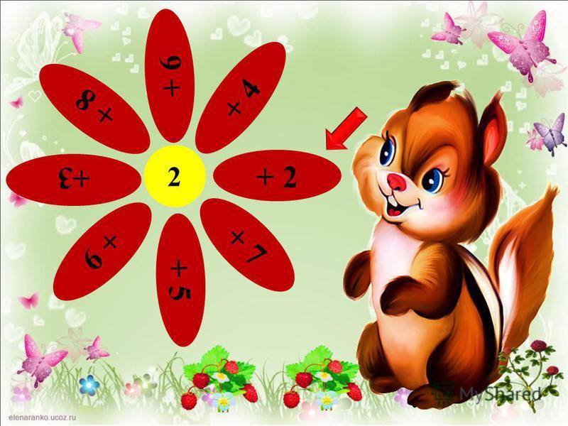 Дорогие ребята! У Белоснежки день рождения. Она пригласила гостей. Помогите им собрать букет для Белоснежки. А чтобы цветок попал в букет надо правильно решить примеры. Если вы хорошо знаете таблицу сложения на 2 – 9, то сможете собрать все цветы. Дл