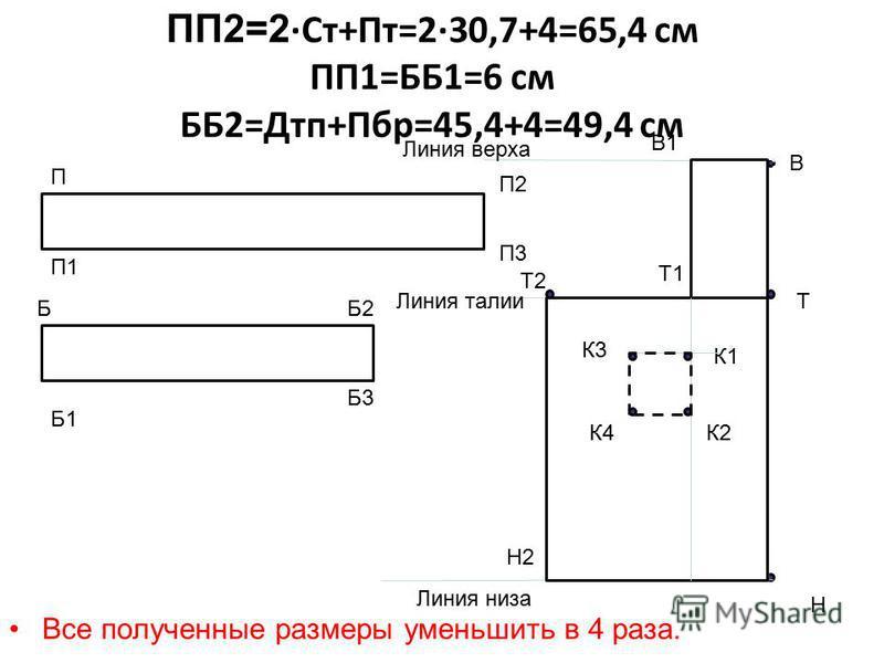 Все полученные размеры уменьшить в 4 раза. с Т В Н Линия талии В1 Линия верха Линия низа Т1 Н1 ПП2=2 ·Ст+Пт=2·30,7+4=65,4 см ПП1=ББ1=6 см ББ2=Дтп+Пбр=45,4+4=49,4 см Т2 Н2 К1 К3 К4К2 П П2 П1 П3 Б Б1 Б2 Б3