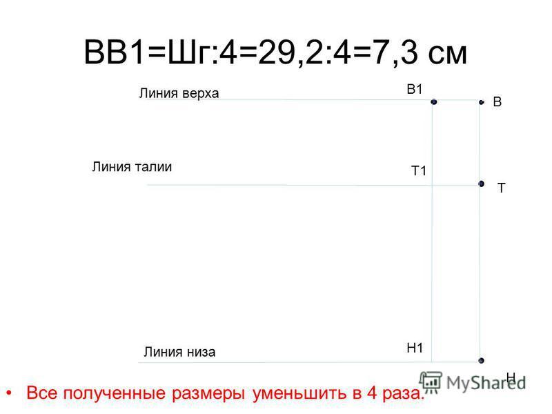 ВВ1=Шг:4=29,2:4=7,3 см Все полученные размеры уменьшить в 4 раза. с Т В Н Линия талии В1 Линия верха Линия низа Т1 Н1