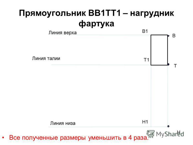 Все полученные размеры уменьшить в 4 раза. с Т В Н Линия талии В1 Линия верха Линия низа Т1 Н1 Прямоугольник ВВ1ТТ1 – нагрудник фартука