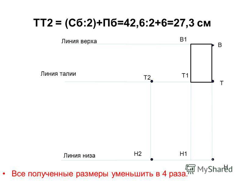 Все полученные размеры уменьшить в 4 раза. с Т В Н Линия талии В1 Линия верха Линия низа Т1 Н1 ТТ2 = (Сб:2)+Пб=42,6:2+6=27,3 см Т2 Н2