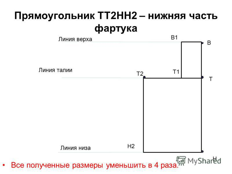 Все полученные размеры уменьшить в 4 раза. с Т В Н Линия талии В1 Линия верха Линия низа Т1 Н1 Прямоугольник ТТ2НН2 – нижняя часть фартука Т2 Н2