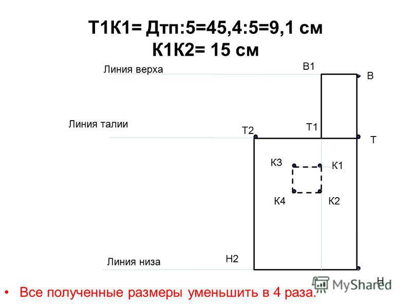 Все полученные размеры уменьшить в 4 раза. с Т В Н Линия талии В1 Линия верха Линия низа Т1 Н1 Т1К1= Дтп:5=45,4:5=9,1 см К1К2= 15 см Т2 Н2 К1 К3 К4К2