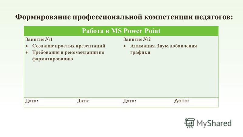 Формирование профессиональной компетенции педагогов: Работа в MS Power Point Занятие 1 Создание простых презентаций Требования и рекомендации по форматированию Занятие 2 Анимация. Звук. добавления графики Дата: