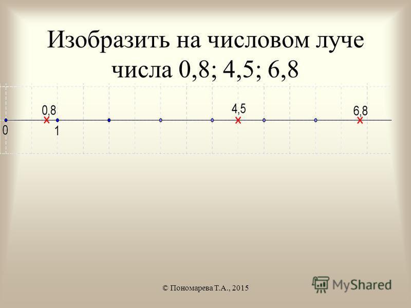 Изобразить на числовом луче числа 0,8; 4,5; 6,8 © Пономарева Т.А., 2015
