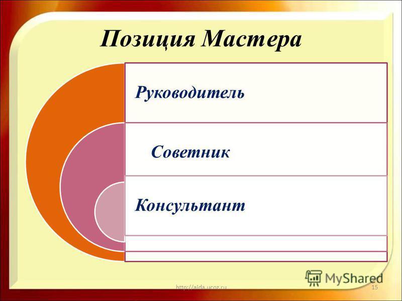 Позиция Мастера Руководитель Советник Консультант http://aida.ucoz.ru15