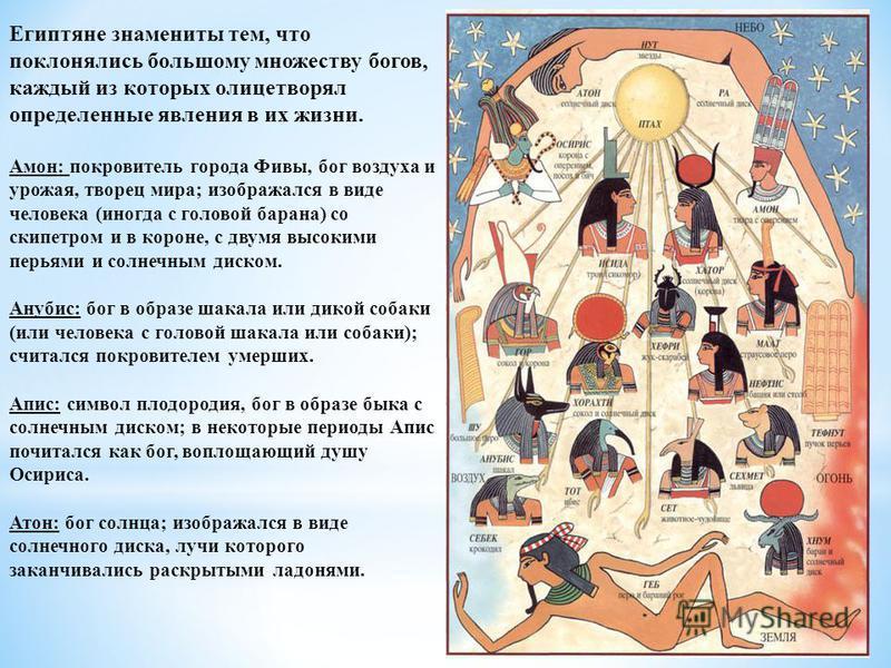 Египтяне знамениты тем, что поклонялись большому множеству богов, каждый из которых олицетворял определенные явления в их жизни. Амон: покровитель города Фивы, бог воздуха и урожая, творец мира; изображался в виде человека (иногда с головой барана) с