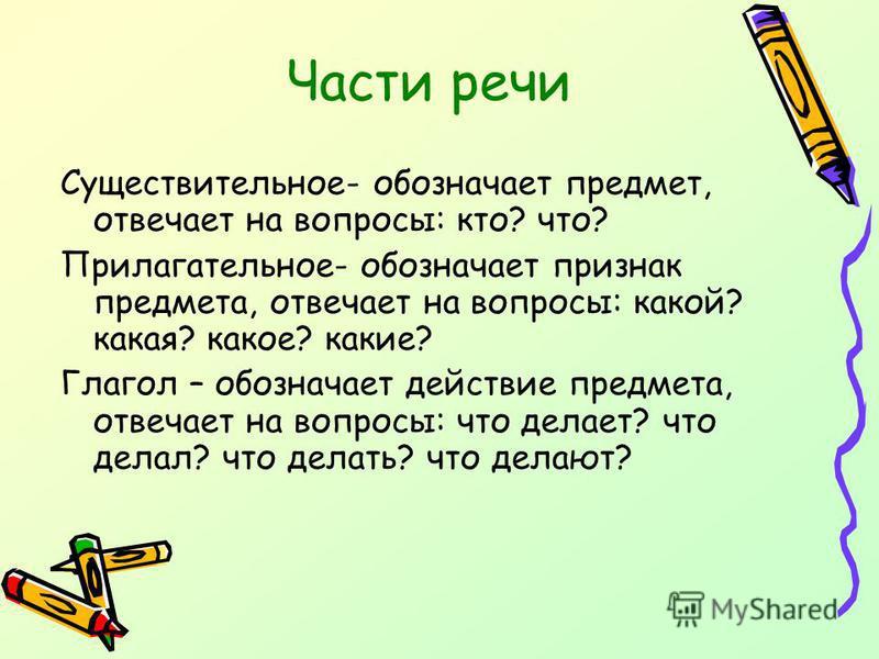 Части речи Существительное- обозначает предмет, отвечает на вопросы: кто? что? Прилагательное- обозначает признак предмета, отвечает на вопросы: какой? какая? какое? какие? Глагол – обозначает действие предмета, отвечает на вопросы: что делает? что д