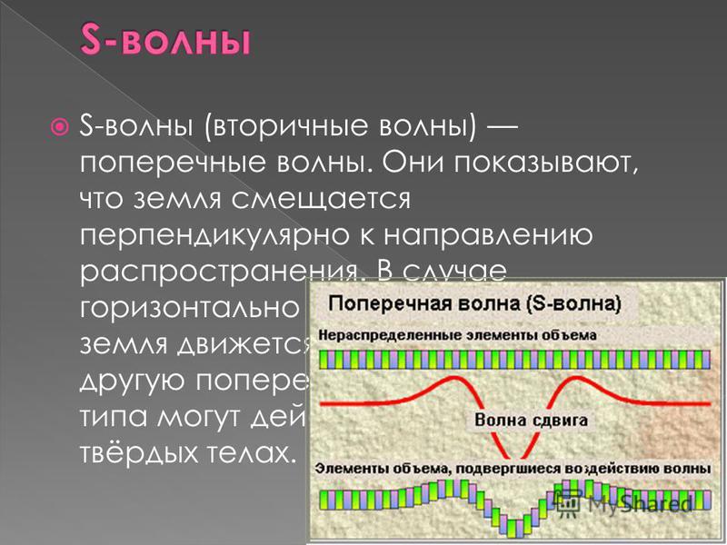S-волны (вторичные волны) поперечные волны. Они показывают, что земля смещается перпендикулярно к направлению распространения. В случае горизонтально поляризованных S-волн земля движется то в одну сторону, то в другую попеременно. Волны этого типа мо