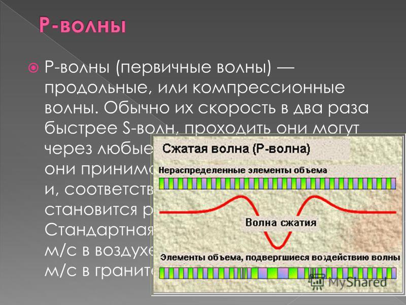 P-волны (первичные волны) продольные, или компрессионные волны. Обычно их скорость в два раза быстрее S-волн, проходить они могут через любые материалы. В воздухе они принимают форму звуковых волн, и, соответственно, их скорость становится равной ско