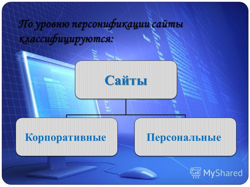 По уровню персонификации сайты классифицируются: Сайты Сайты Корпоративные Персональные