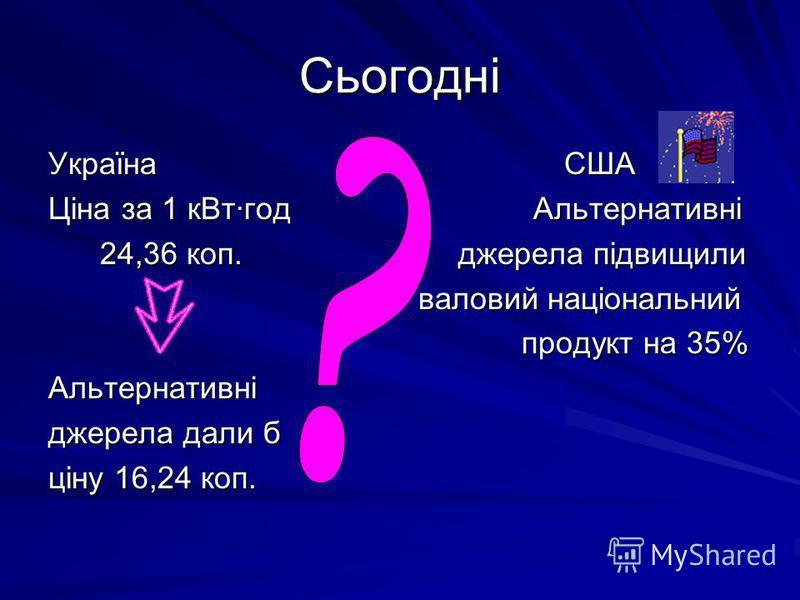 Сьогодні Україна США Ціна за 1 к Вт·год Альтернативні 24,36 коп. джерела підвищили 24,36 коп. джерела підвищили валовий національний валовий національний продукт на 35% продукт на 35%Альтернативні джерела дали б ціну 16,24 коп.