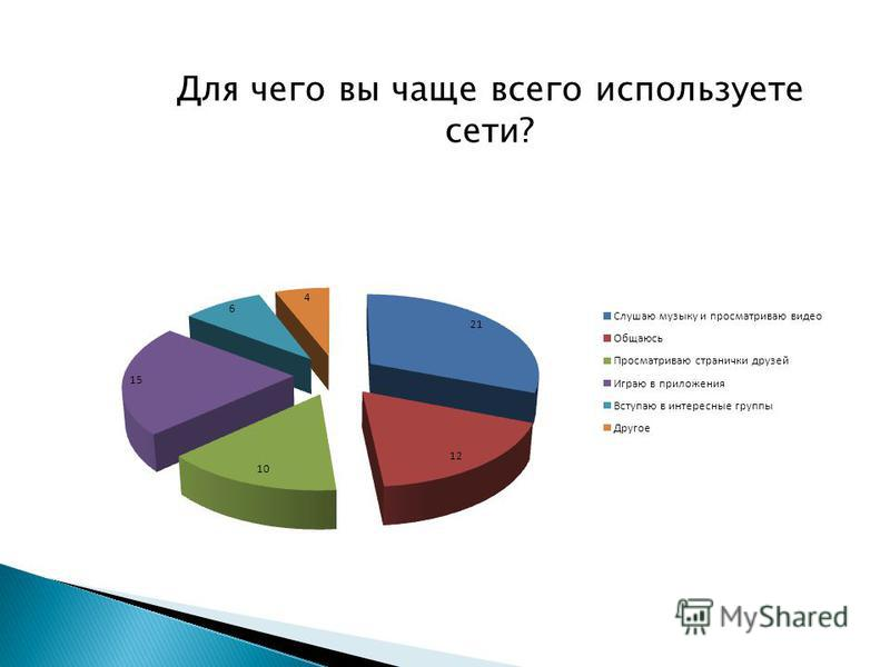 знакомства для подростков по белоруссии