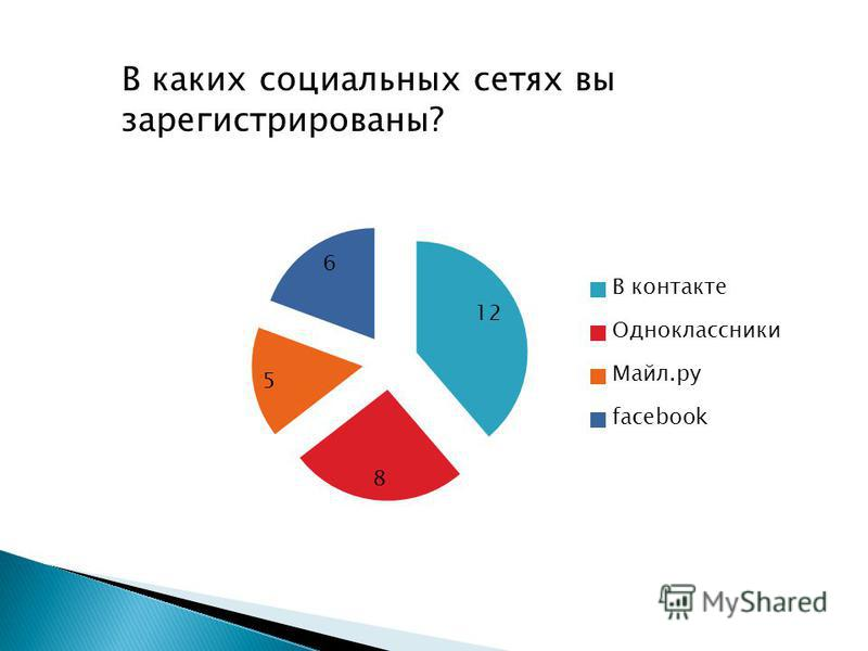 В каких социальных сетях вы зарегистрированы?