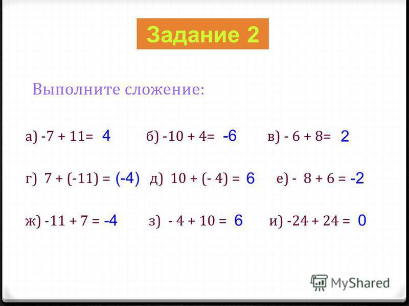 Выполните слоййжение: а) -7 + 11= б) -10 + 4= в) - 6 + 8= г) 7 + (-11) = д) 10 + (- 4) = е) - 8 + 6 = ж) -11 + 7 = з) - 4 + 10 = и) -24 + 24 = Задание 2 4-6 (-4) 6 -2 0 2 6-4