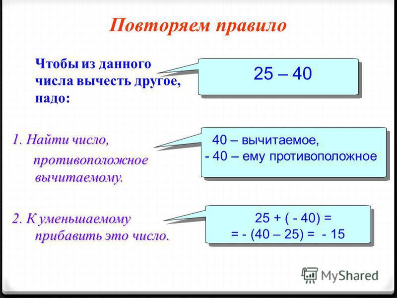 Повторяем правило Чтобы из данного числа вычесть другое, надо: 1. Найти числойй, противоположное вычитаемому. противоположное вычитаемому. 2. К уменьшаемому прибавить это числойй. 25 – 40 40 – вычитаемое, - 40 – ему противоположное 40 – вычитаемое, -