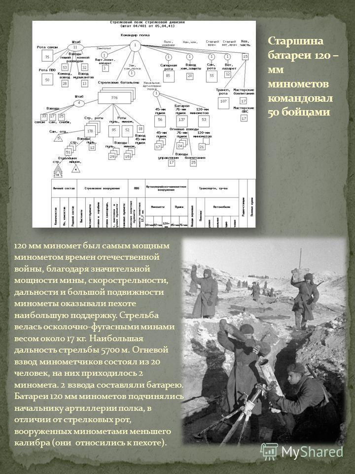 120 мм миномет был самым мощным минометом времен отечественной войны, благодаря значительной мощности мины, скорострельности, дальности и большой подвижности минометы оказывали пехоте наибольшую поддержку. Стрельба велась осколочно-фугасными минами в