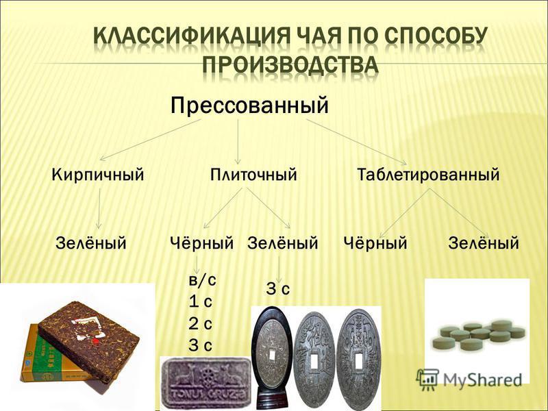 Прессованный Кирпичный Плиточный Таблетированный ЗелёныйЧёрный Зелёный в/с 1 с 2 с 3 с Чёрный Зелёный