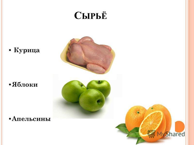 С ЫРЬЁ Курица Яблоки Апельсины