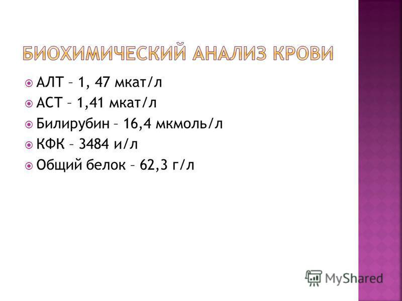 АЛТ – 1, 47 мкад/л АСТ – 1,41 мкад/л Билирубин – 16,4 мкмоль/л КФК – 3484 и/л Общий белок – 62,3 г/л