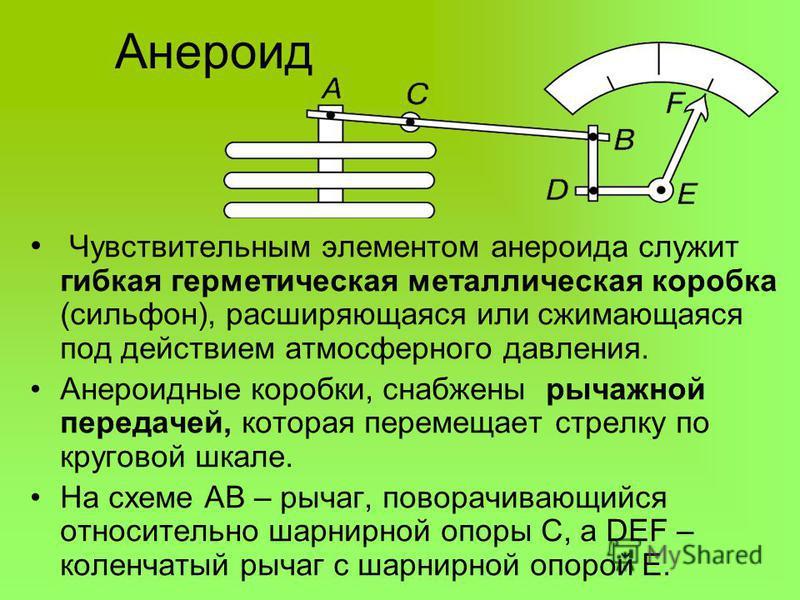 Анероид Чувствительным элементом анероида служит гибкая герметическая металлическая коробка (сильфон), расширяющаяся или сжимающаяся под действием атмосферного давления. Анероидные коробки, снабжены рычажной передачей, которая перемещает стрелку по к