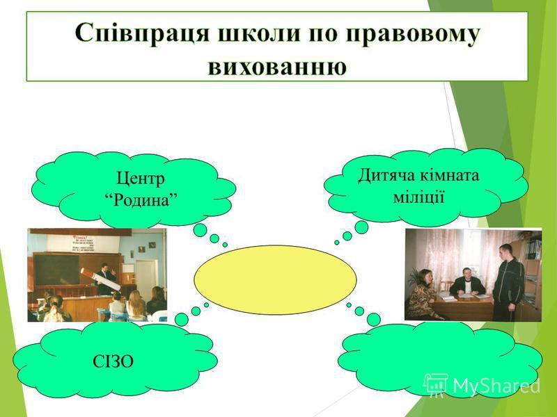 Дитяча кімната міліції Центр Родина СІЗО