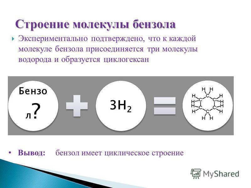 Экспериментально подтверждено, что к каждой молекуле бензола присоединяется три молекулы водорода и образуется циклогексан Бензо л ? 3Н2 Вывод: бензол имеет циклическое строение