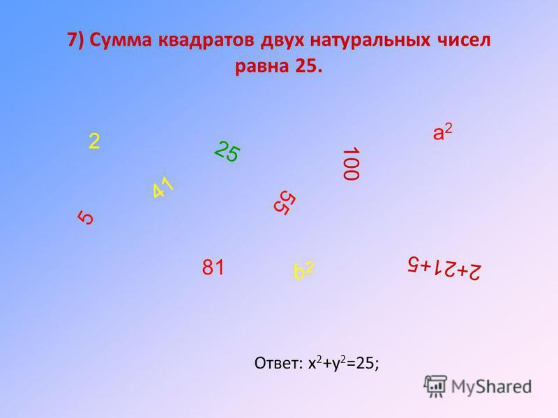 7) Сумма квадратов двух натуральных чисел равна 25. Ответ: х 2 +у 2 =25; 2 5 25 41 100 55 2+21+5 81 а 2 а 2 b2b2