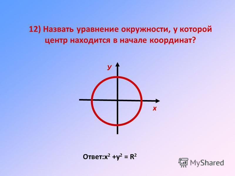 12) Назвать уравнение окружности, у которой центр находится в начале координат? Ответ:х 2 +у 2 = R 2 х У