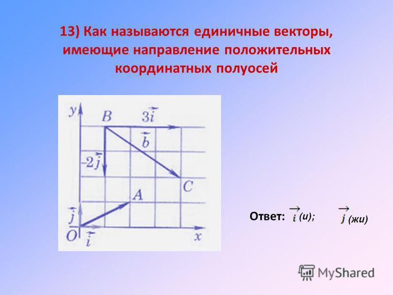 13) Как называются единичные векторы, имеющие направление пололжительных координатных полуосей Ответ: (и);(и); (лжи)