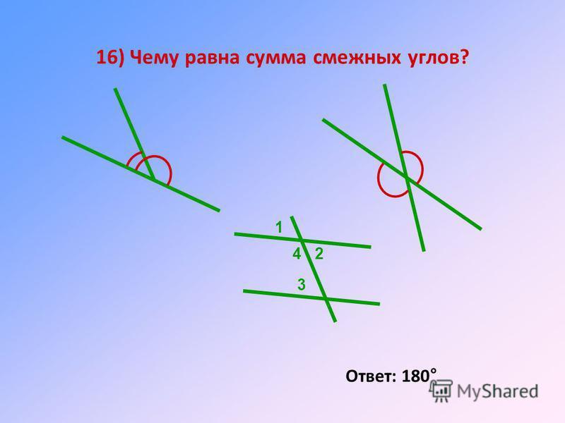 16) Чему равна сумма смежных углов? Ответ: 180° 1 2 3 4