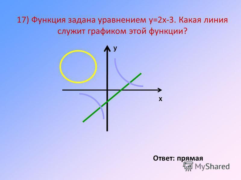 17) Функция задана уравнением у=2 х-3. Какая линия слулжит графиком этой функции? Ответ: прямая x y