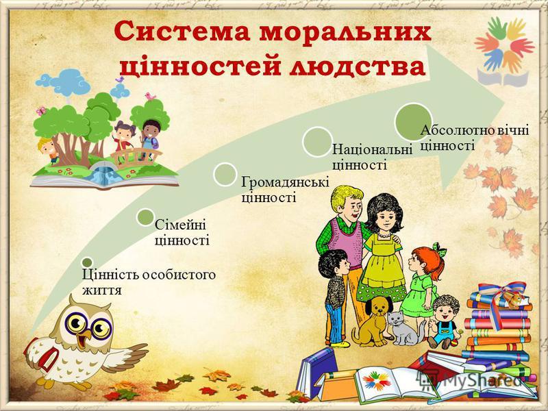 Система моральных цінностей людства Цінність особистого життя Сімейні цінності Громадянські цінності Національні цінності Абсолютно вічні цінності