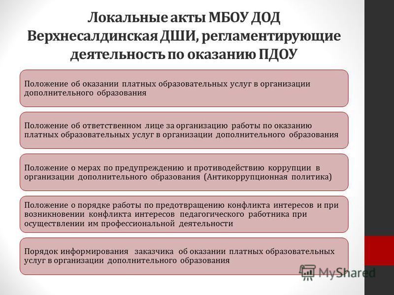 Локальные акты МБОУ ДОД Верхнесалдинская ДШИ, регламентирующие деятельность по оказанию ПДОУ Положение об оказании платных образовательных услуг в организации дополнительного образования Положение об ответственном лице за организацию работы по оказан