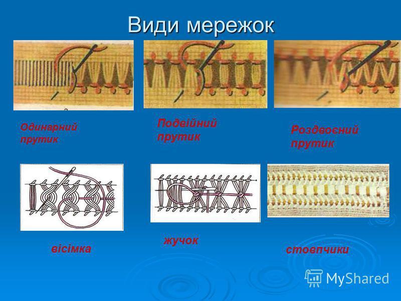 Види мережок Одинарний прутик Подвійний прутик Роздвоєний прутик вісімка жучок стовпчики