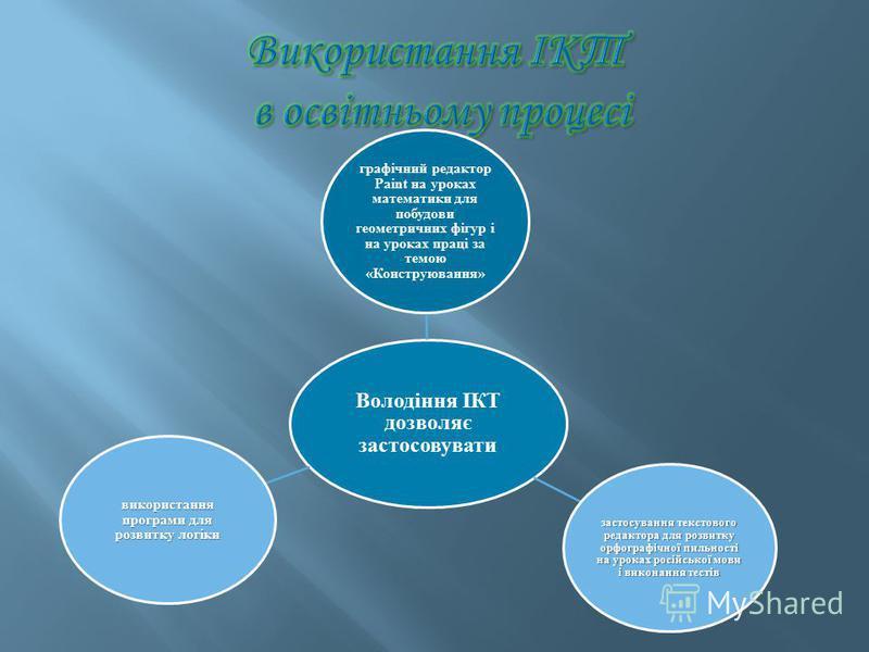 Володіння ІКТ дозволяє застосовувати графічний редактор Paint на уроках математики для побудови геометричних фігур і на уроках праці за темою «Конструювання» застосування текстового редактора для розвитку орфографічної пильності на уроках російської