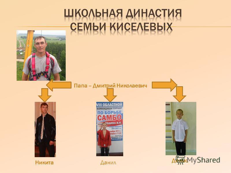 Папа – Дмитрий Николаевич Данил Денис Никита