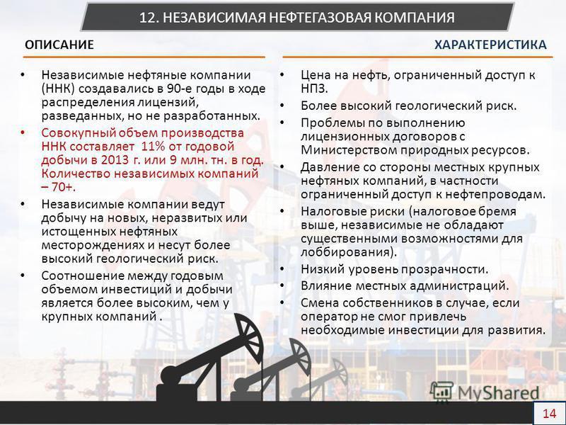 ОПИСАНИЕХАРАКТЕРИСТИКА Независимые нефтяные компании (ННК) создавались в 90-е годы в ходе распределения лицензий, разведанных, но не разработанных. Совокупный объем производства ННК составляет 11% от годовой добычи в 2013 г. или 9 млн. тн. в год. Кол
