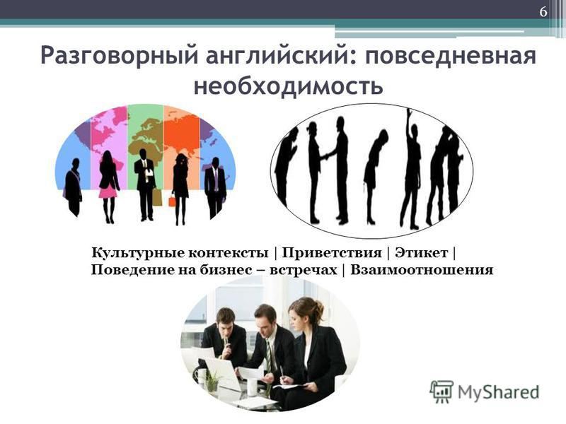 Разговорный английский: повседневная необходимость 6 Культурные контексты   Приветствия   Этикет   Поведение на бизнес – встречах   Взаимоотношения