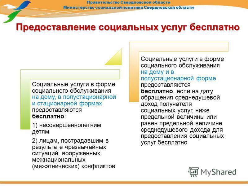 Правительство Свердловской области Министерство социальной политики Свердловской области Предоставление социальных услуг бесплатно Социальные услуги в форме социального обслуживания на дому, в полустационарной и стационарной формах предоставляются бе