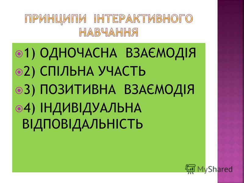 1) ОДНОЧАСНА ВЗАЄМОДІЯ 2) СПІЛЬНА УЧАСТЬ 3) ПОЗИТИВНА ВЗАЄМОДІЯ 4) ІНДИВІДУАЛЬНА ВІДПОВІДАЛЬНІСТЬ